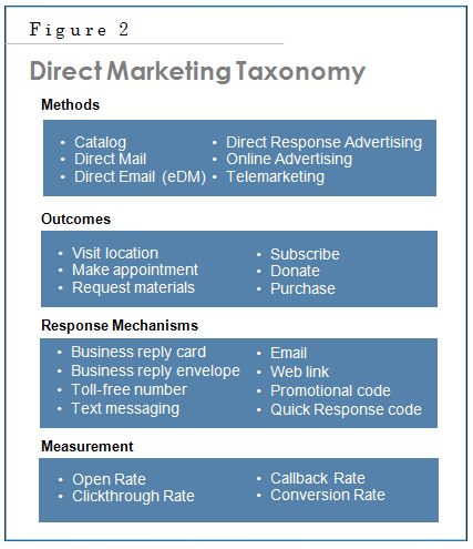 marketing ch 9 Focus on important diagrams and definitions global marketing chapter 1, 2, 3, 4, 6, 7, 8, 9, 14, 15, 16, 17 information of lecturer's slides and the book global.